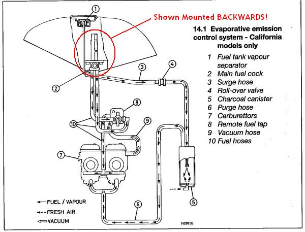 Xv1600 moreover 565025 Help My Srad 600 Wont Start 2 besides Suzuki Xl7 Fuel Line Diagram likewise Wiring Diagram 2007 Suzuki Hayabusa in addition 00 04 S40 Fuel Pressure Regulator Replacement Guide 64228. on wiring diagram 2005 hayabusa