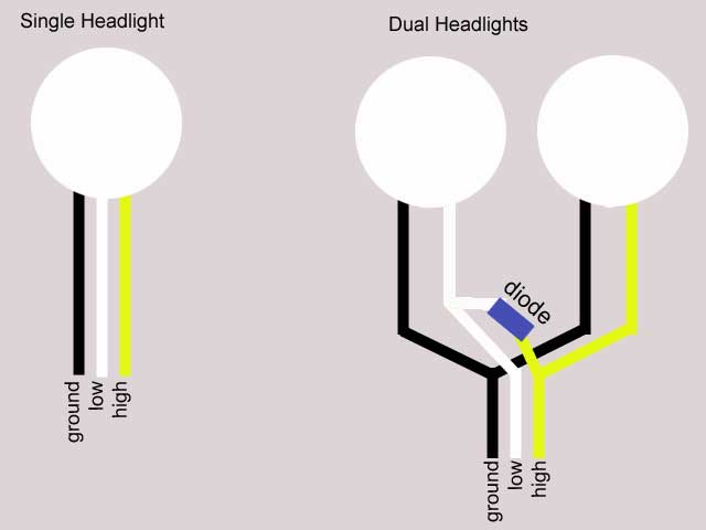 Dual Headlight Wiring - Wiring Diagrams